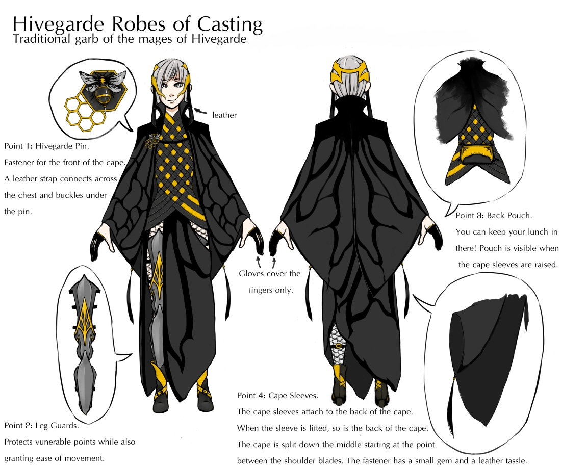 Hivengarde_Robes_Casting
